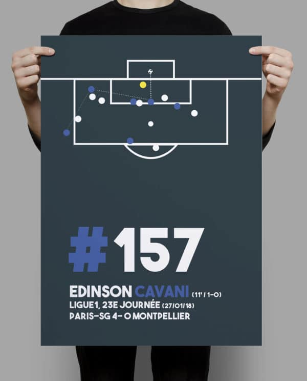 déco football Edinson Cavani PSG