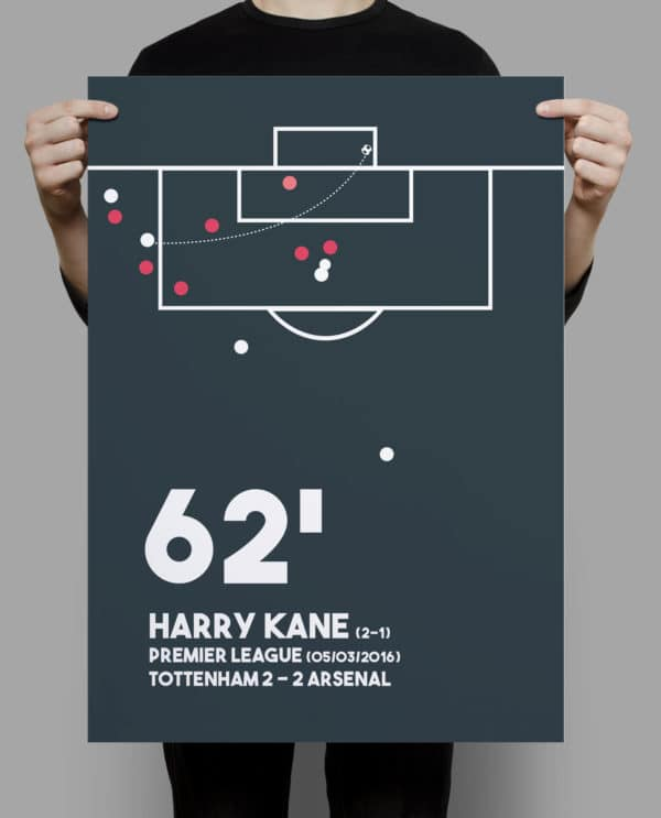 déco football Harry Kane