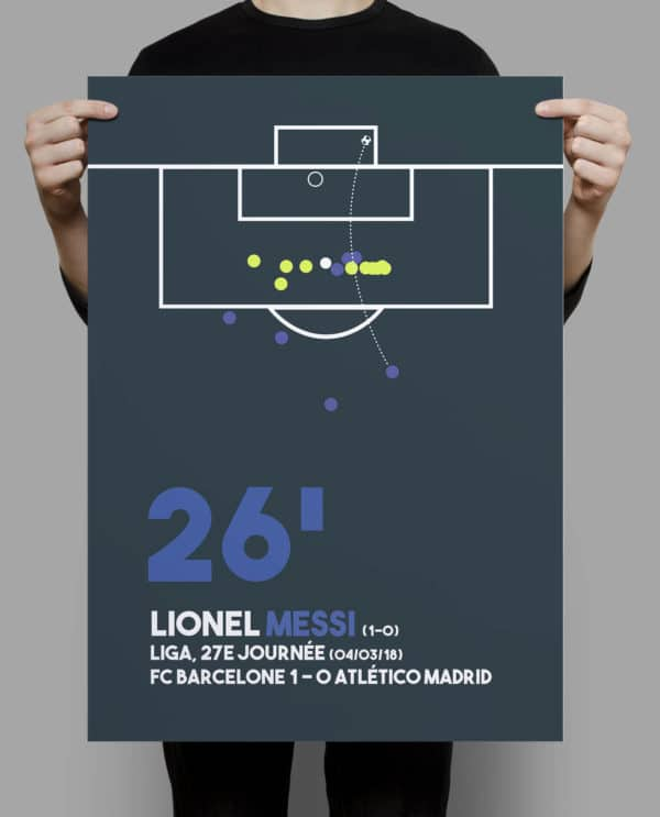 déco football Lionel Messi