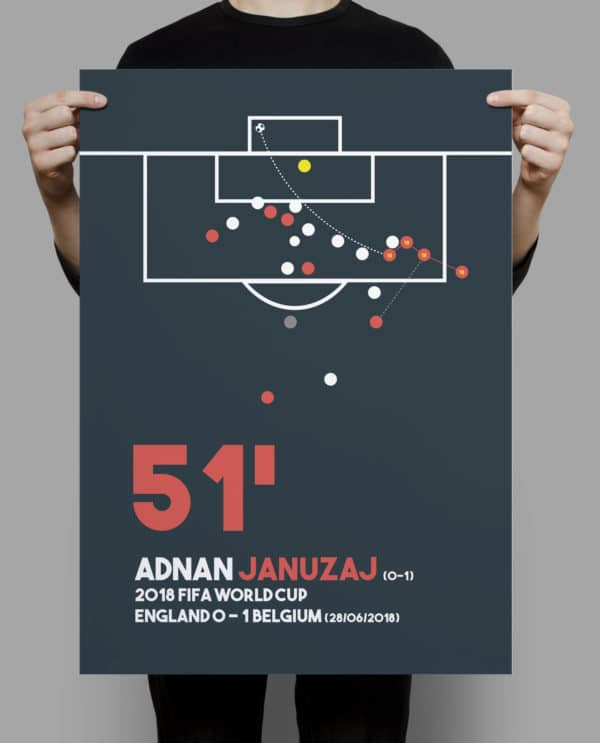 But Adnan Januzaj vs England