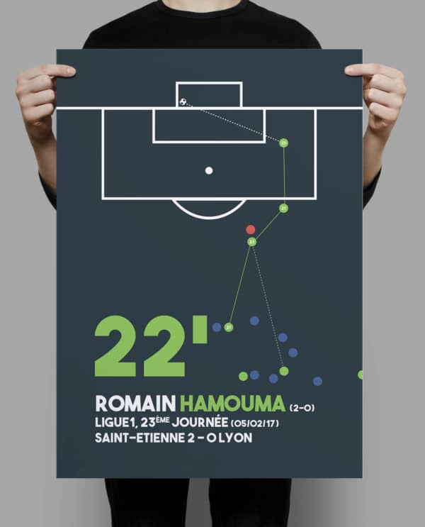 Goal Romain Hamouma vs Lyon